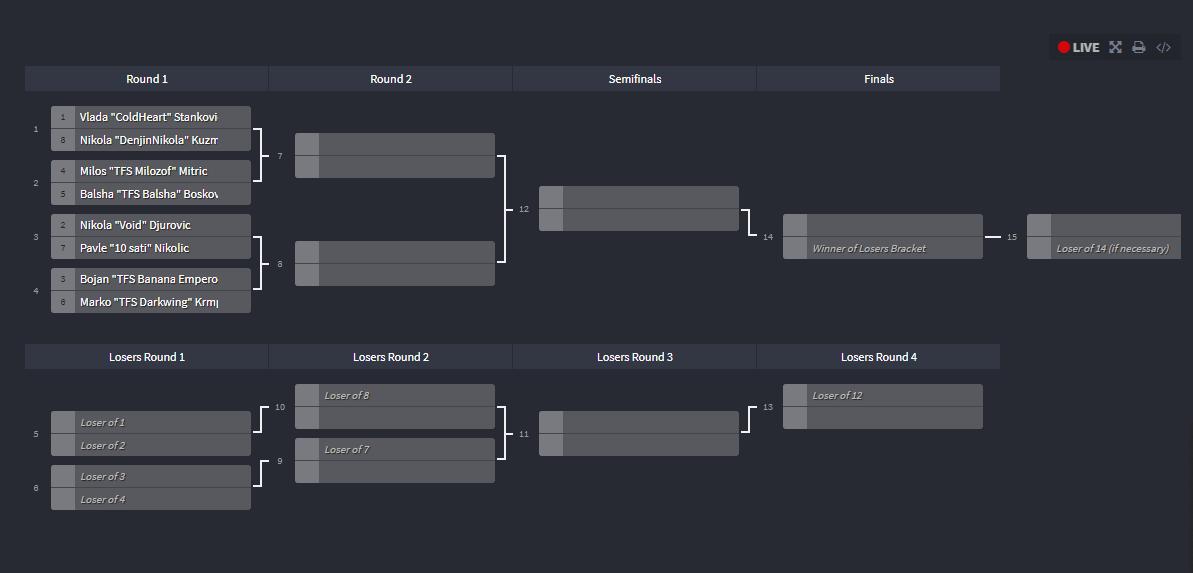 tekken-irl2020-finale-bracket