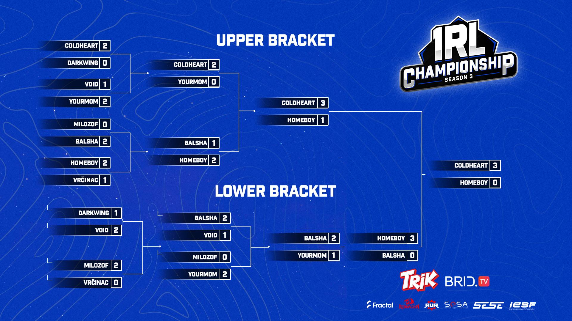Tekken7Bracket-final-vlada-iesf-2021